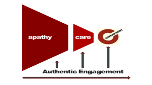 Authentic Engagement
